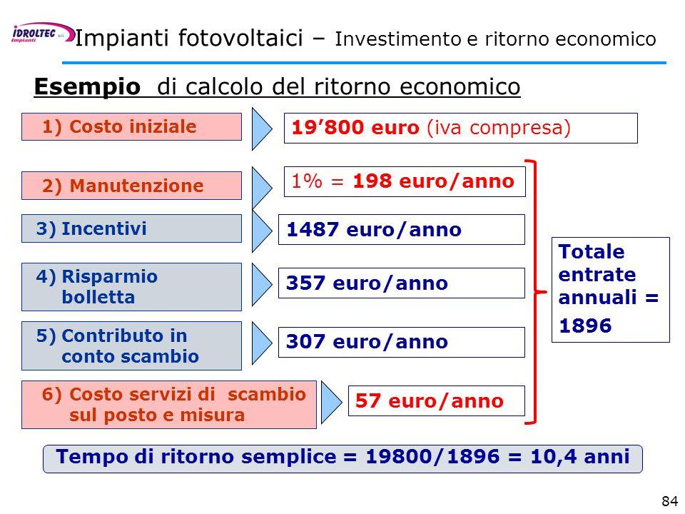 84 1)Costo iniziale 19800 euro (iva compresa) 2)Manutenzione 1% = 198 euro/anno Impianti fotovoltaici – Investimento e ritorno economico Esempio di ca