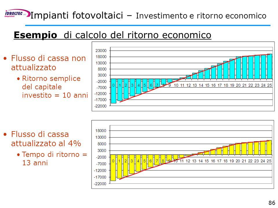 86 Flusso di cassa non attualizzato Ritorno semplice del capitale investito = 10 anni Flusso di cassa attualizzato al 4% Tempo di ritorno = 13 anni Im
