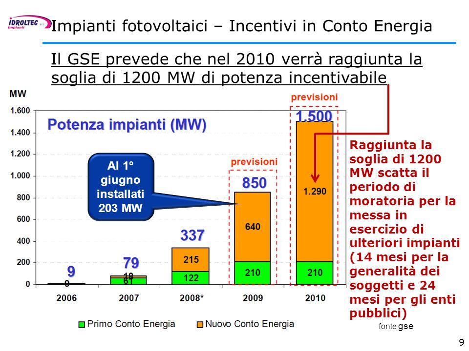 9 Il GSE prevede che nel 2010 verrà raggiunta la soglia di 1200 MW di potenza incentivabile fonte gse Raggiunta la soglia di 1200 MW scatta il periodo