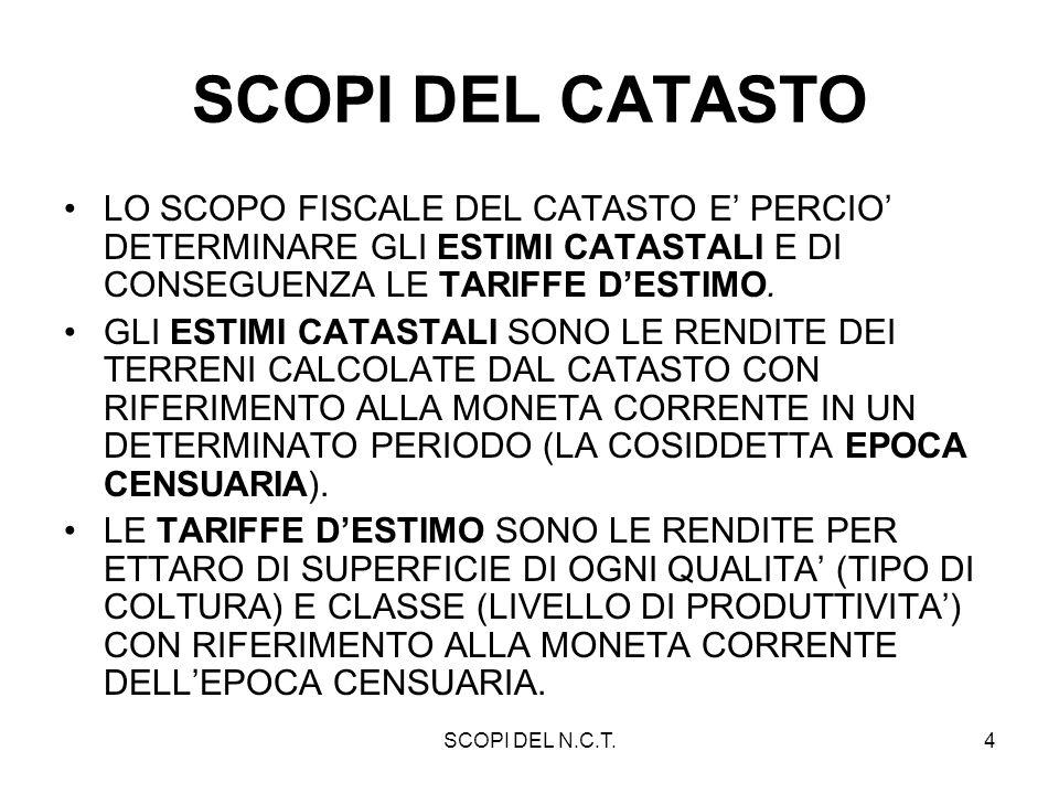 SCOPI DEL N.C.T.5 SCOPI DEL CATASTO 2.CIVILI.