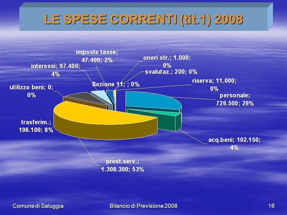 Comune di SaluggiaBilancio di Previsione 200816 LE SPESE CORRENTI (tit.1) 2008