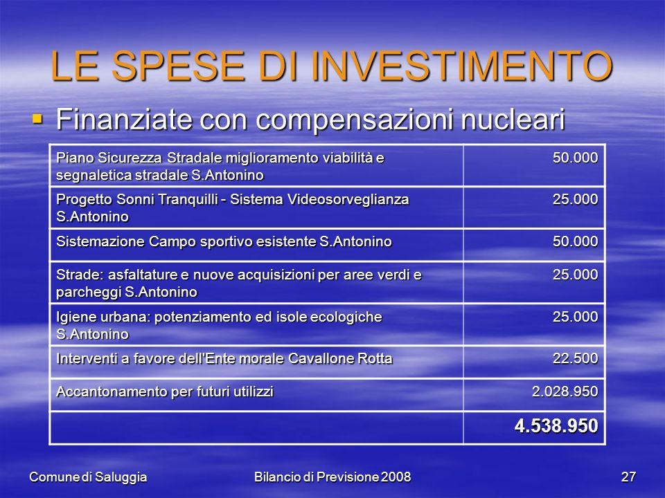 Comune di SaluggiaBilancio di Previsione 200827 LE SPESE DI INVESTIMENTO Finanziate con compensazioni nucleari Finanziate con compensazioni nucleari P