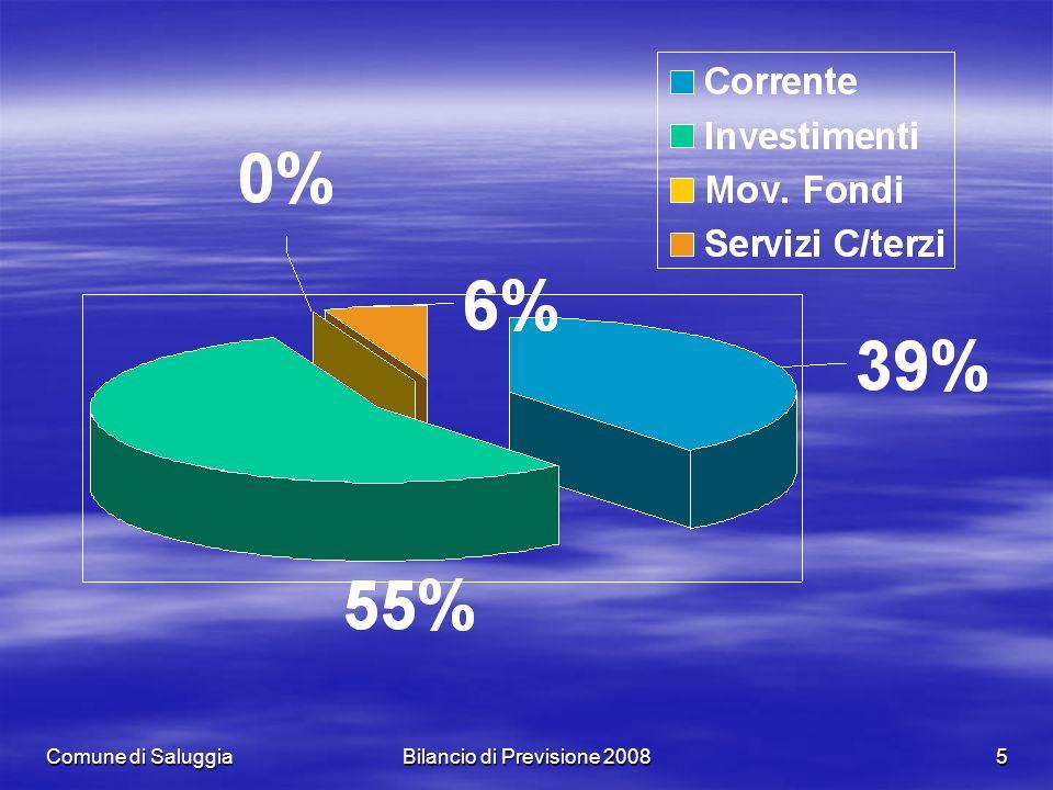 Comune di SaluggiaBilancio di Previsione 20085