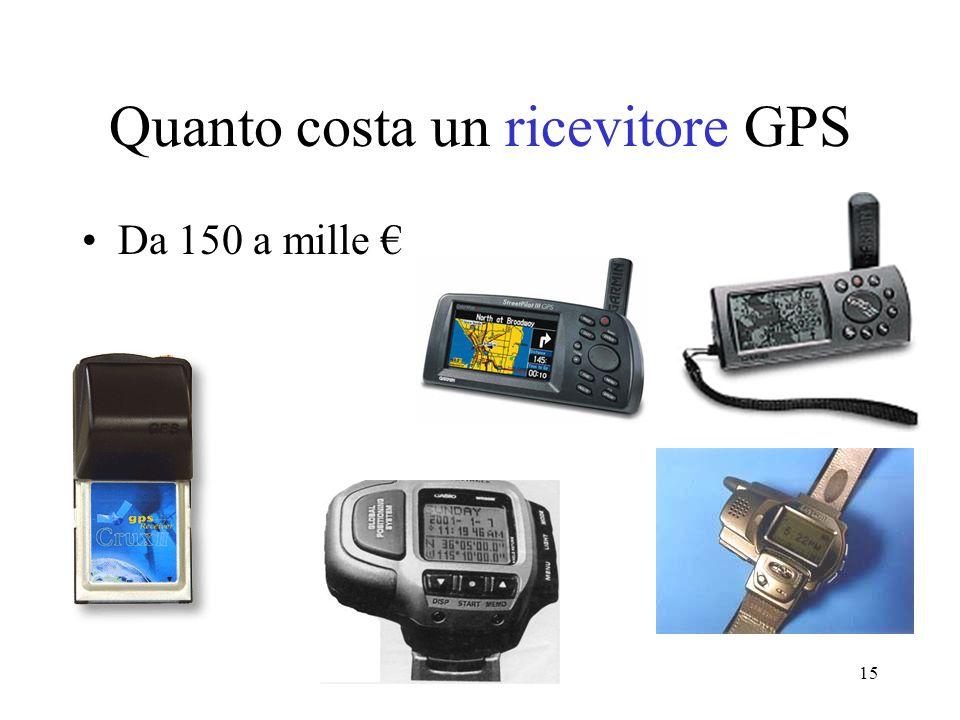 Copyright BC 200315 Quanto costa un ricevitore GPS Da 150 a mille