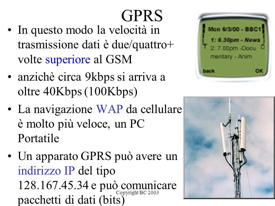 Copyright BC 200323 GPRS In questo modo la velocità in trasmissione dati è due/quattro+ volte superiore al GSM anzichè circa 9kbps si arriva a oltre 4