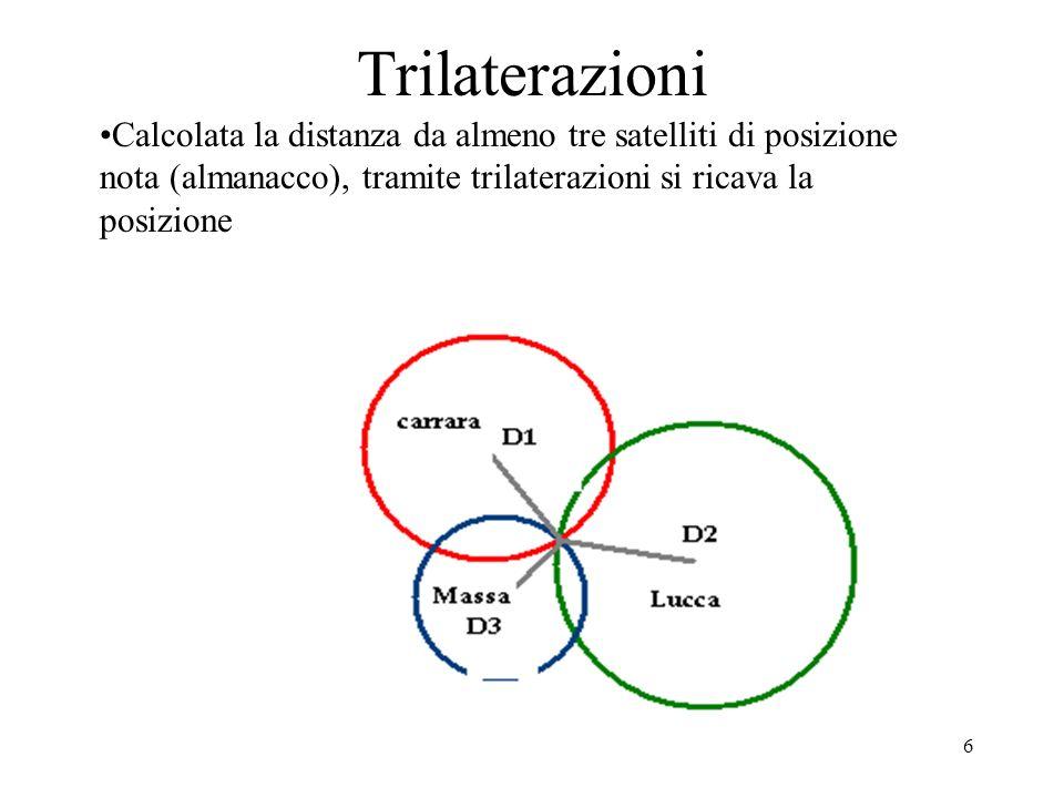 Copyright BC 20036 Trilaterazioni Calcolata la distanza da almeno tre satelliti di posizione nota (almanacco), tramite trilaterazioni si ricava la pos