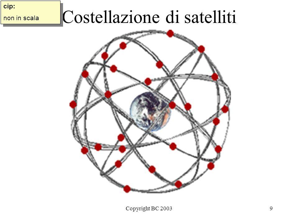 Copyright BC 20039 Costellazione di satelliti cip: non in scala cip: non in scala
