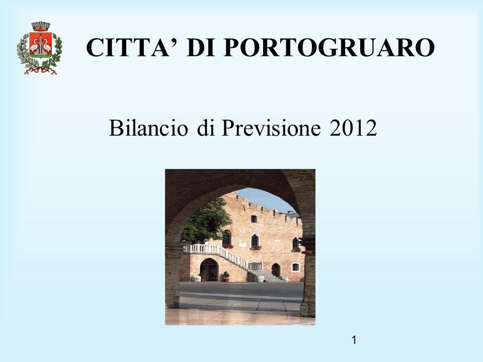 1 CITTA DI PORTOGRUARO Bilancio di Previsione 2012