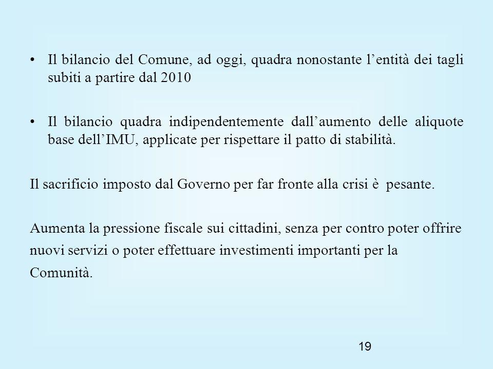 19 Il bilancio del Comune, ad oggi, quadra nonostante lentità dei tagli subiti a partire dal 2010 Il bilancio quadra indipendentemente dallaumento delle aliquote base dellIMU, applicate per rispettare il patto di stabilità.