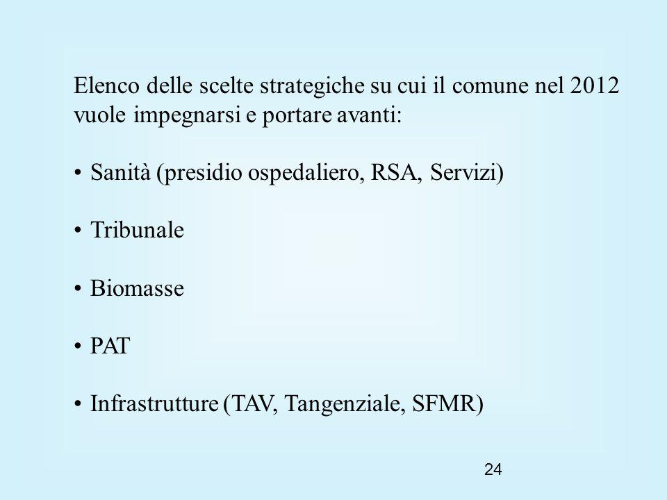 24 Elenco delle scelte strategiche su cui il comune nel 2012 vuole impegnarsi e portare avanti: Sanità (presidio ospedaliero, RSA, Servizi) Tribunale Biomasse PAT Infrastrutture (TAV, Tangenziale, SFMR)