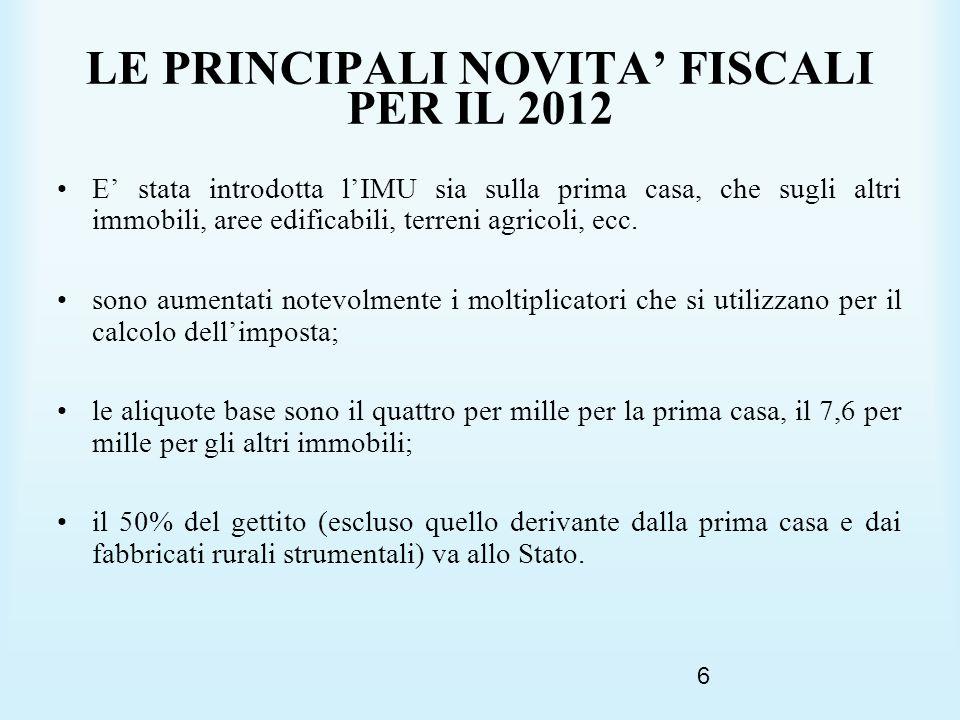 27 TREND STORICO SPESE PRO- CAPITE CITTADINI n.b.