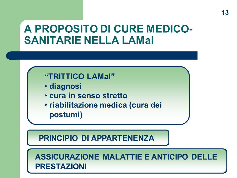 13 A PROPOSITO DI CURE MEDICO- SANITARIE NELLA LAMal TRITTICO LAMal diagnosi cura in senso stretto riabilitazione medica (cura dei postumi) PRINCIPIO