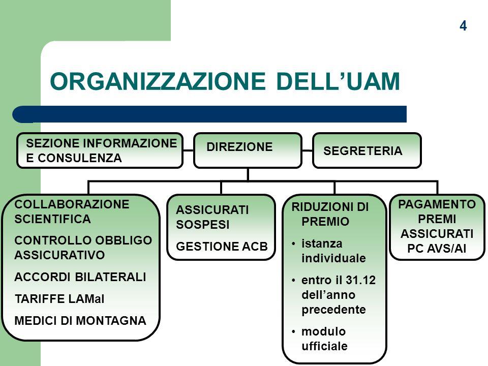 4 ORGANIZZAZIONE DELLUAM DIREZIONE SEGRETERIA COLLABORAZIONE SCIENTIFICA CONTROLLO OBBLIGO ASSICURATIVO ACCORDI BILATERALI TARIFFE LAMal MEDICI DI MON