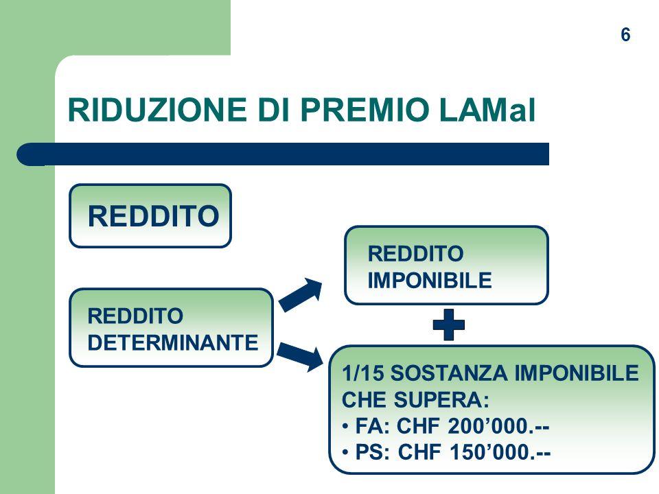 6 RIDUZIONE DI PREMIO LAMal REDDITO DETERMINANTE REDDITO IMPONIBILE 1/15 SOSTANZA IMPONIBILE CHE SUPERA: FA: CHF 200000.-- PS: CHF 150000.--