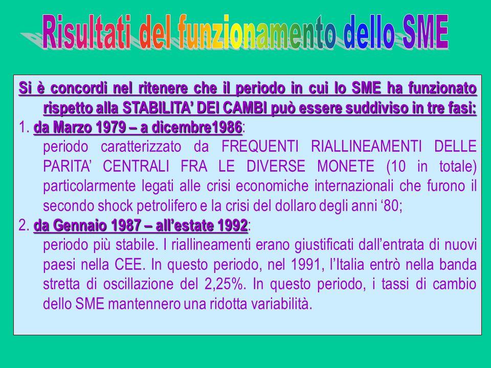 Si è concordi nel ritenere che il periodo in cui lo SME ha funzionato rispetto alla STABILITA DEI CAMBI può essere suddiviso in tre fasi: da Marzo 197