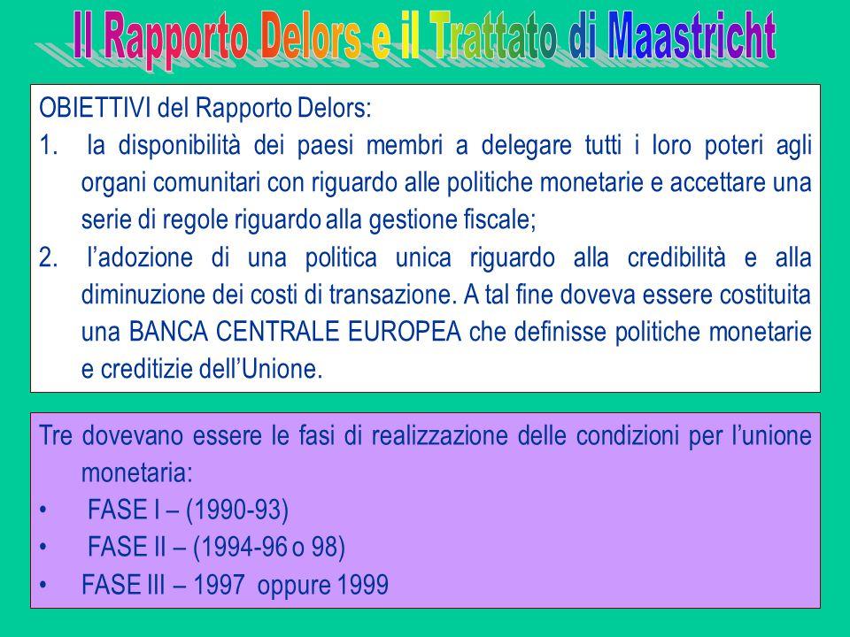 OBIETTIVI del Rapporto Delors: 1. la disponibilità dei paesi membri a delegare tutti i loro poteri agli organi comunitari con riguardo alle politiche