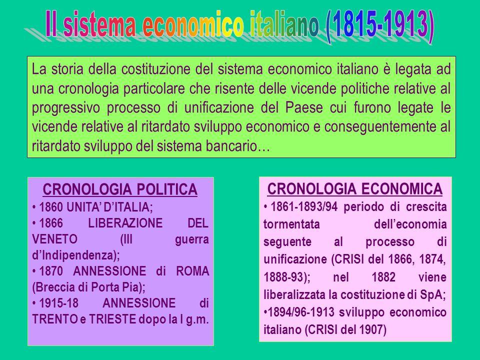 La storia della costituzione del sistema economico italiano è legata ad una cronologia particolare che risente delle vicende politiche relative al pro