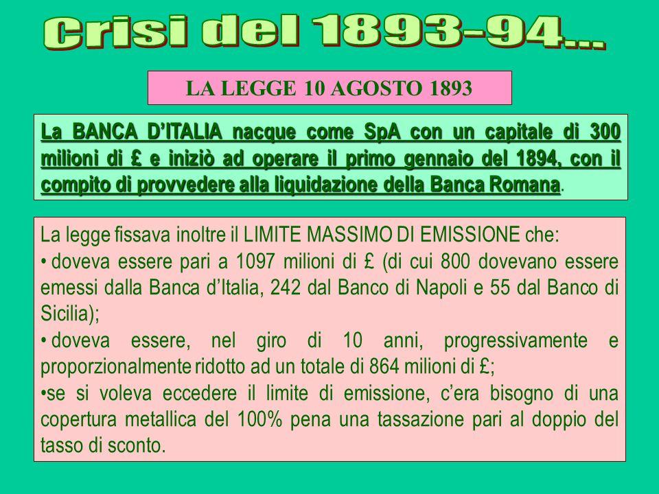 LA LEGGE 10 AGOSTO 1893 La BANCA DITALIA nacque come SpA con un capitale di 300 milioni di £ e iniziò ad operare il primo gennaio del 1894, con il com