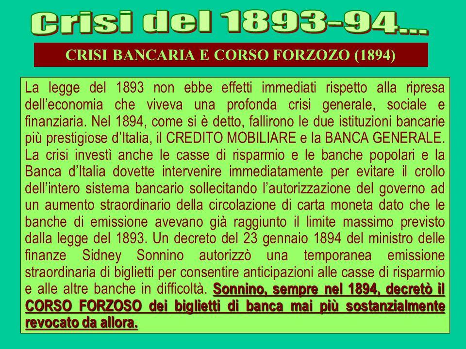CRISI BANCARIA E CORSO FORZOZO (1894) Sonnino, sempre nel 1894, decretò il CORSO FORZOSO dei biglietti di banca mai più sostanzialmente revocato da al