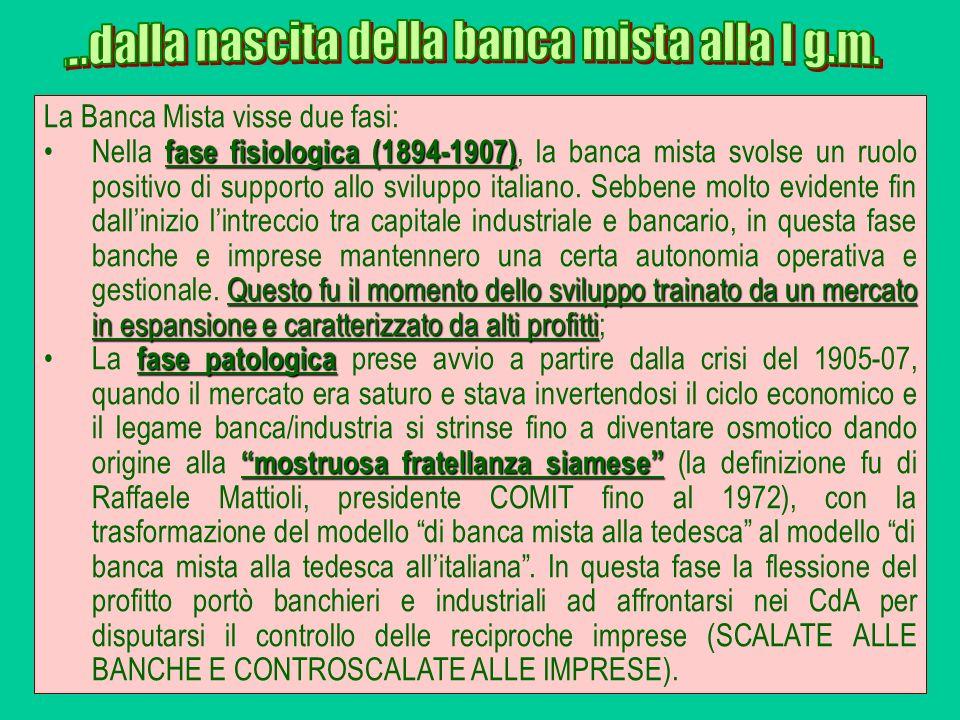 La Banca Mista visse due fasi: fase fisiologica (1894-1907) Questo fu il momento dello sviluppo trainato da un mercato in espansione e caratterizzato