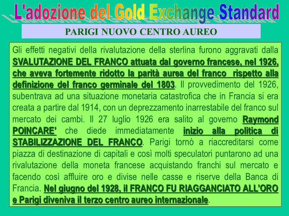SVALUTAZIONE DEL FRANCO attuata dal governo francese, nel 1926, che aveva fortemente ridotto la parità aurea del franco rispetto alla definizione del