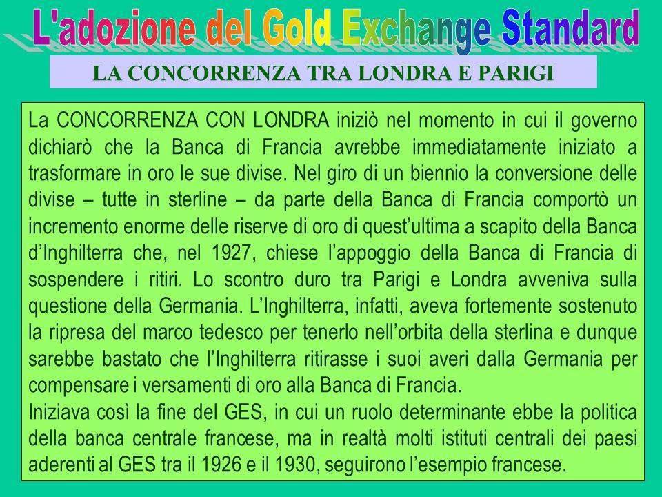 La CONCORRENZA CON LONDRA iniziò nel momento in cui il governo dichiarò che la Banca di Francia avrebbe immediatamente iniziato a trasformare in oro l
