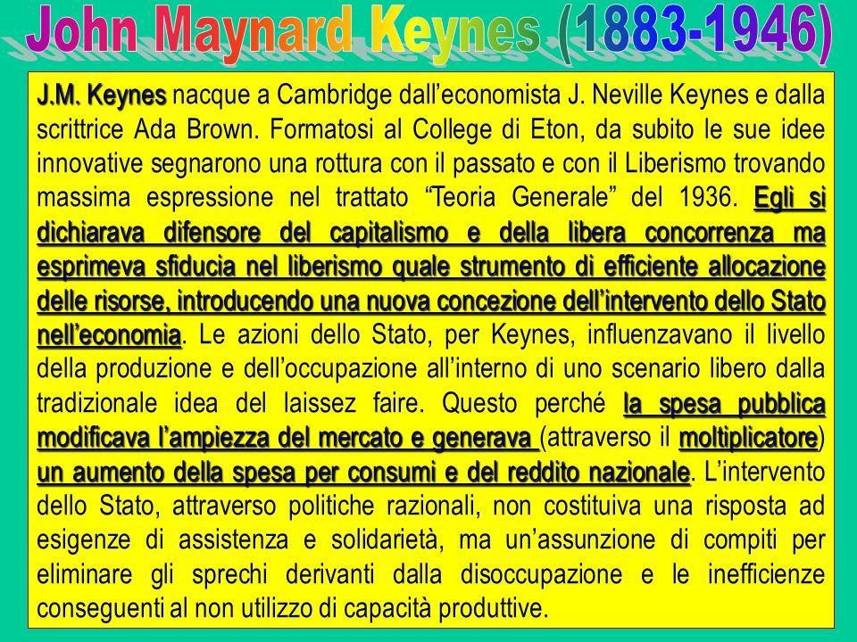 J.M. Keynes Egli si dichiarava difensore del capitalismo e della libera concorrenza ma esprimeva sfiducia nel liberismo quale strumento di efficiente