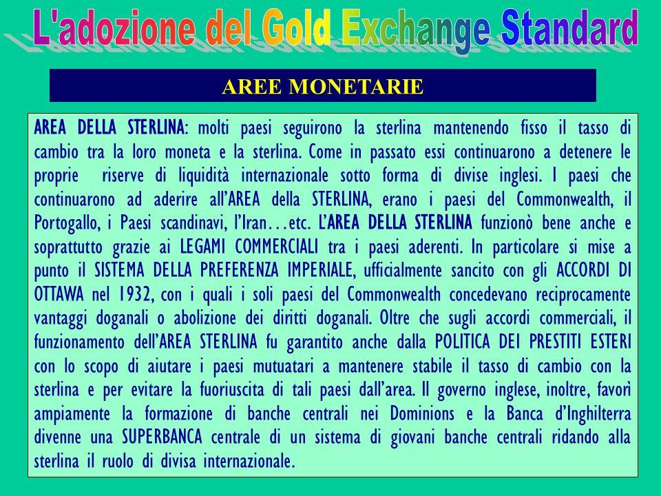AREE MONETARIE AREA DELLA STERLINA: molti paesi seguirono la sterlina mantenendo fisso il tasso di cambio tra la loro moneta e la sterlina. Come in pa