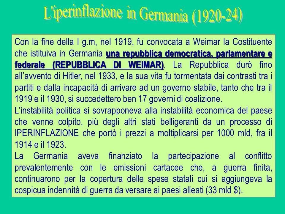 una repubblica democratica, parlamentare e federale (REPUBBLICA DI WEIMAR) Con la fine della I g.m, nel 1919, fu convocata a Weimar la Costituente che