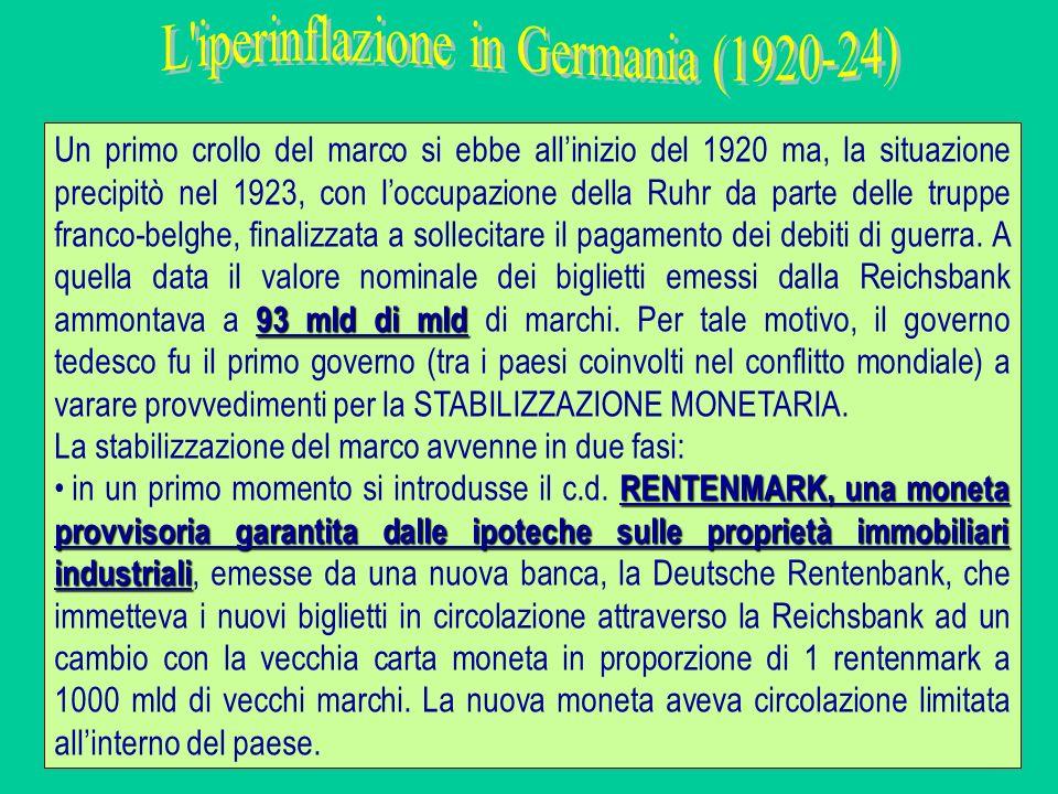 93 mld di mld Un primo crollo del marco si ebbe allinizio del 1920 ma, la situazione precipitò nel 1923, con loccupazione della Ruhr da parte delle tr