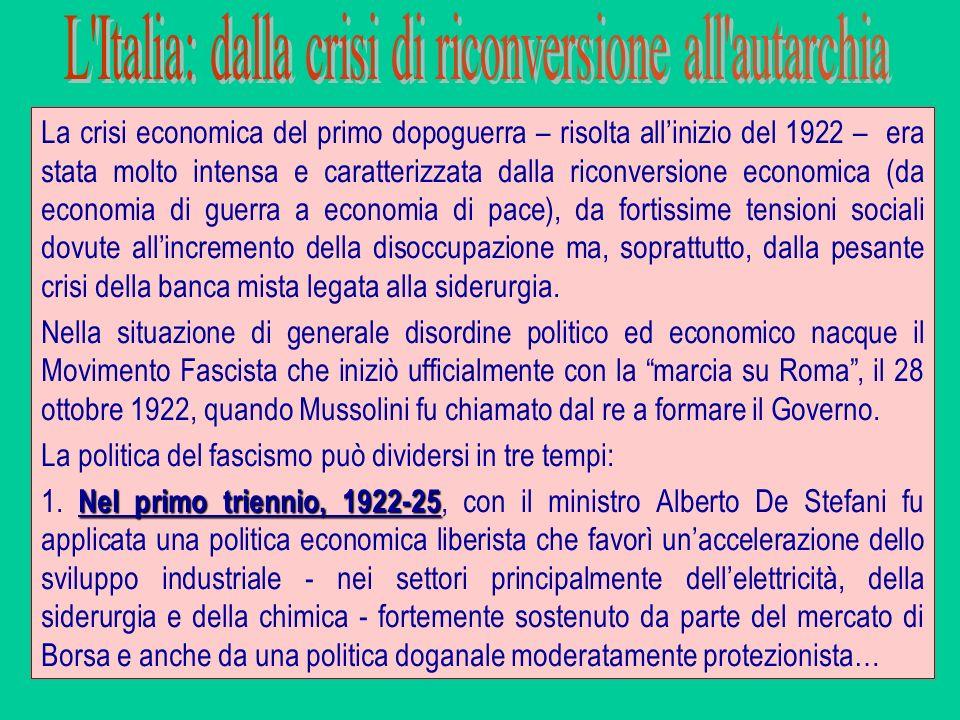 La crisi economica del primo dopoguerra – risolta allinizio del 1922 – era stata molto intensa e caratterizzata dalla riconversione economica (da econ