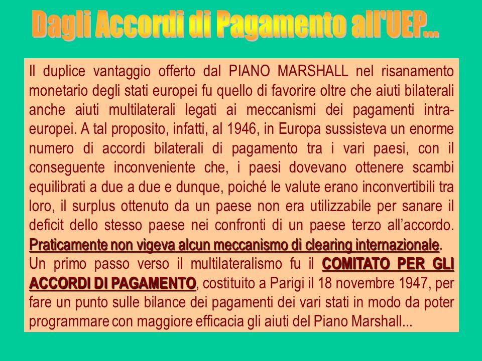 Praticamente non vigeva alcun meccanismo di clearing internazionale Il duplice vantaggio offerto dal PIANO MARSHALL nel risanamento monetario degli st
