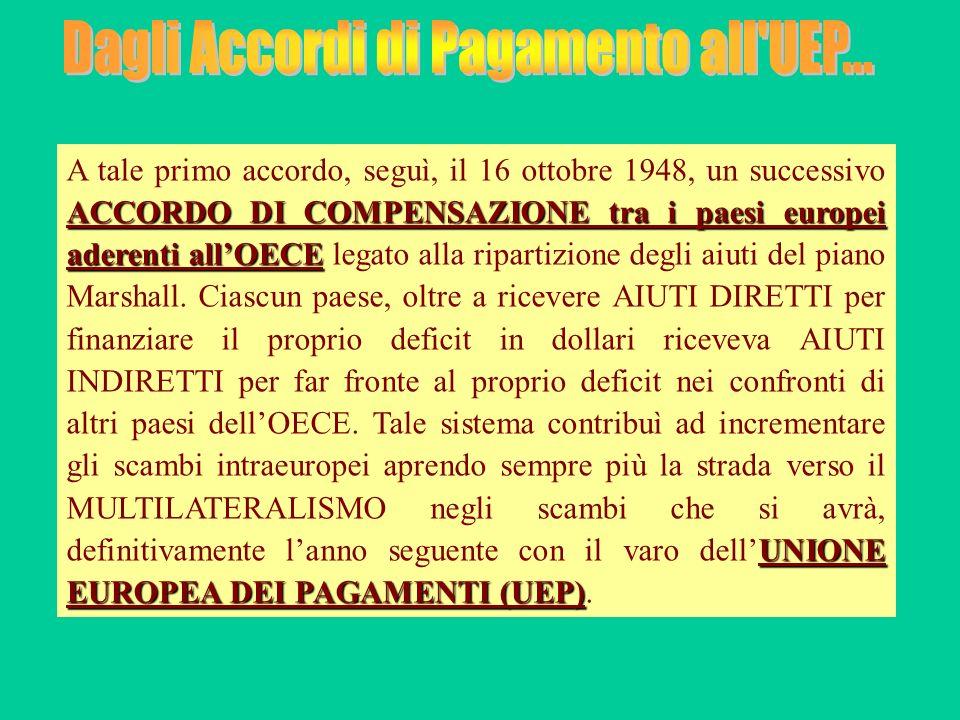 ACCORDO DI COMPENSAZIONE tra i paesi europei aderenti allOECE UNIONE EUROPEA DEI PAGAMENTI (UEP) A tale primo accordo, seguì, il 16 ottobre 1948, un s