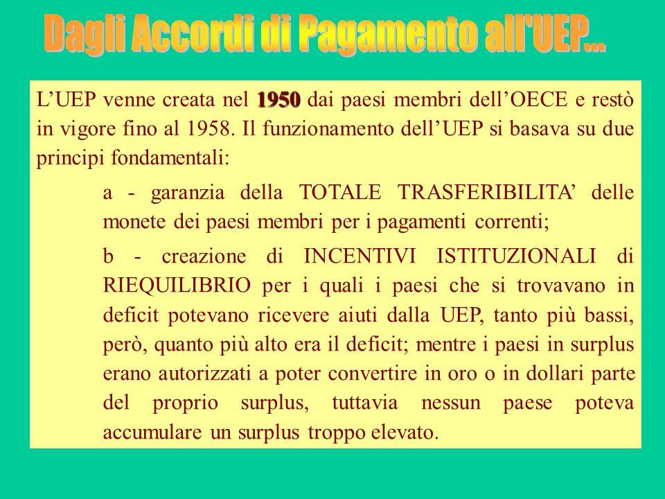 1950 LUEP venne creata nel 1950 dai paesi membri dellOECE e restò in vigore fino al 1958. Il funzionamento dellUEP si basava su due principi fondament