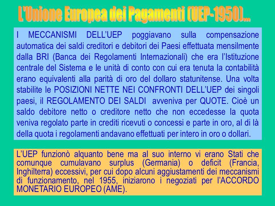 I MECCANISMI DELLUEP poggiavano sulla compensazione automatica dei saldi creditori e debitori dei Paesi effettuata mensilmente dalla BRI (Banca dei Re