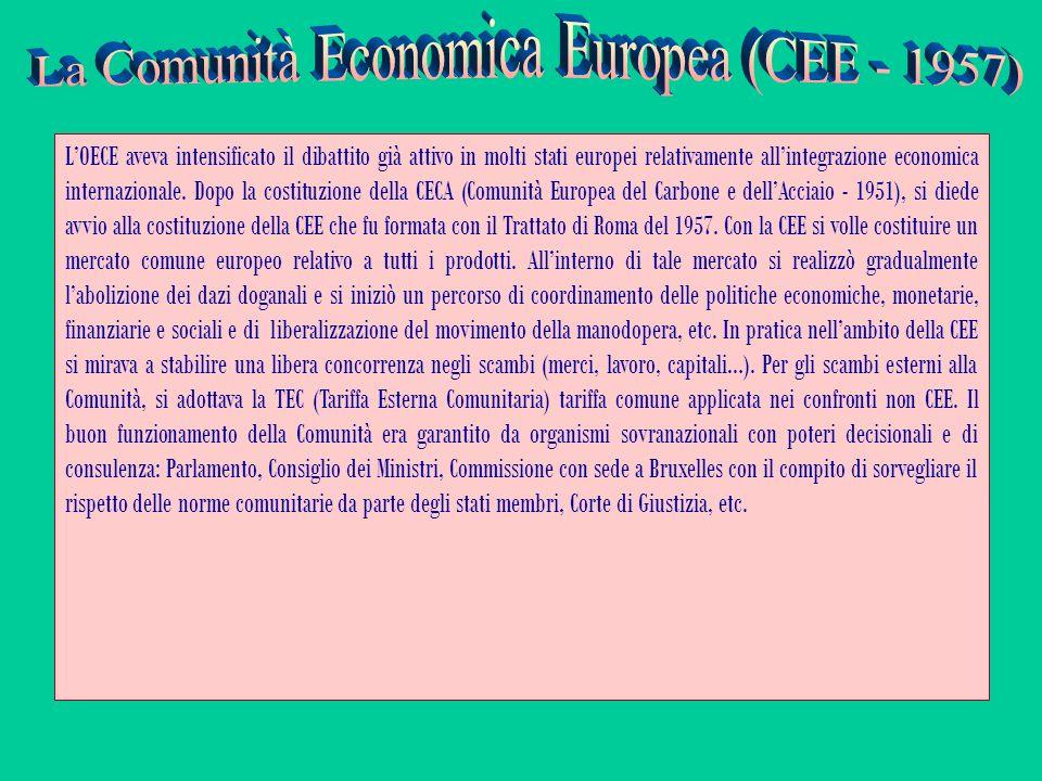 LOECE aveva intensificato il dibattito già attivo in molti stati europei relativamente allintegrazione economica internazionale. Dopo la costituzione