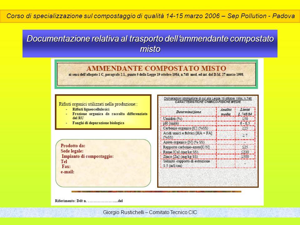 Giorgio Rustichelli – Comitato Tecnico CIC Documentazione relativa al trasporto dell ammendante compostato misto Corso di specializzazione sul compostaggio di qualità 14-15 marzo 2006 – Sep Pollution - Padova