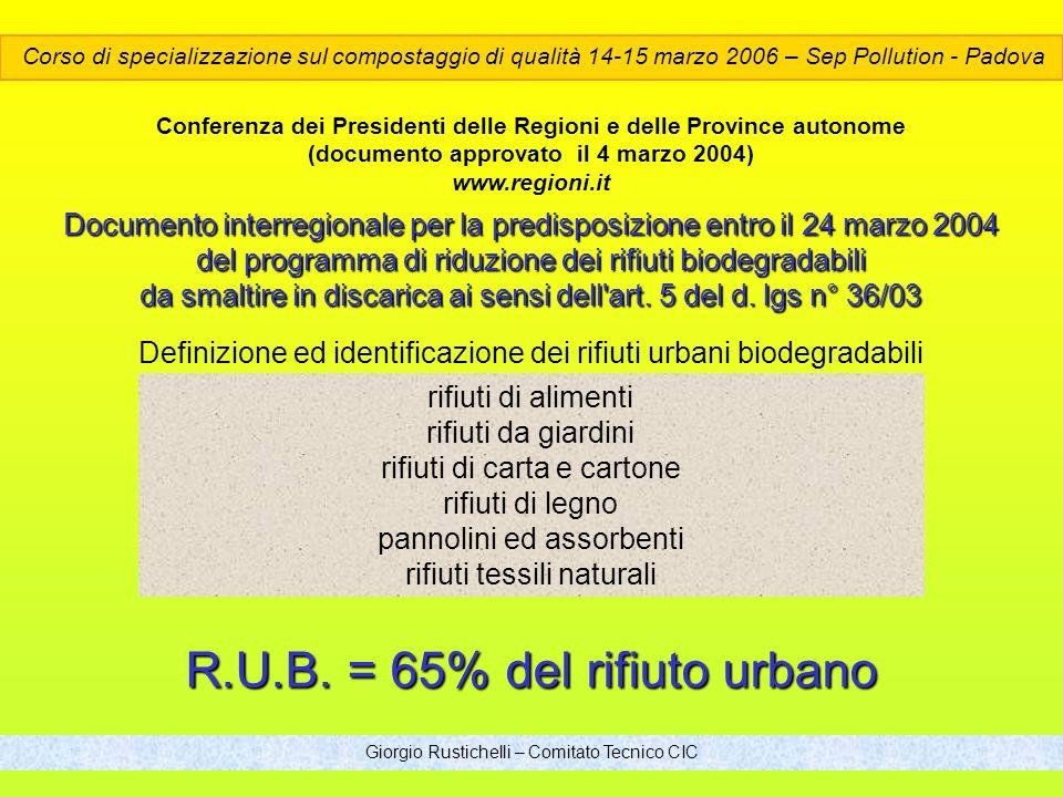 Giorgio Rustichelli – Comitato Tecnico CIC Conferenza dei Presidenti delle Regioni e delle Province autonome (documento approvato il 4 marzo 2004) www.regioni.it Documento interregionale per la predisposizione entro il 24 marzo 2004 del programma di riduzione dei rifiuti biodegradabili da smaltire in discarica ai sensi dell art.