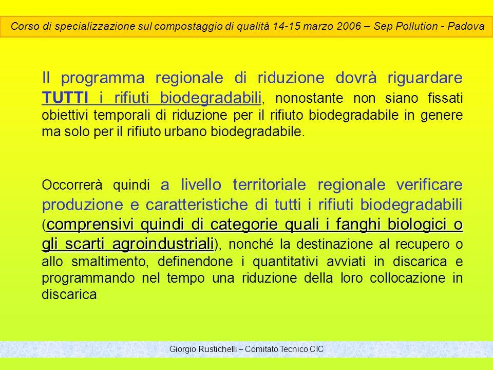 Giorgio Rustichelli – Comitato Tecnico CIC Il programma regionale di riduzione dovrà riguardare TUTTI i rifiuti biodegradabili, nonostante non siano fissati obiettivi temporali di riduzione per il rifiuto biodegradabile in genere ma solo per il rifiuto urbano biodegradabile.