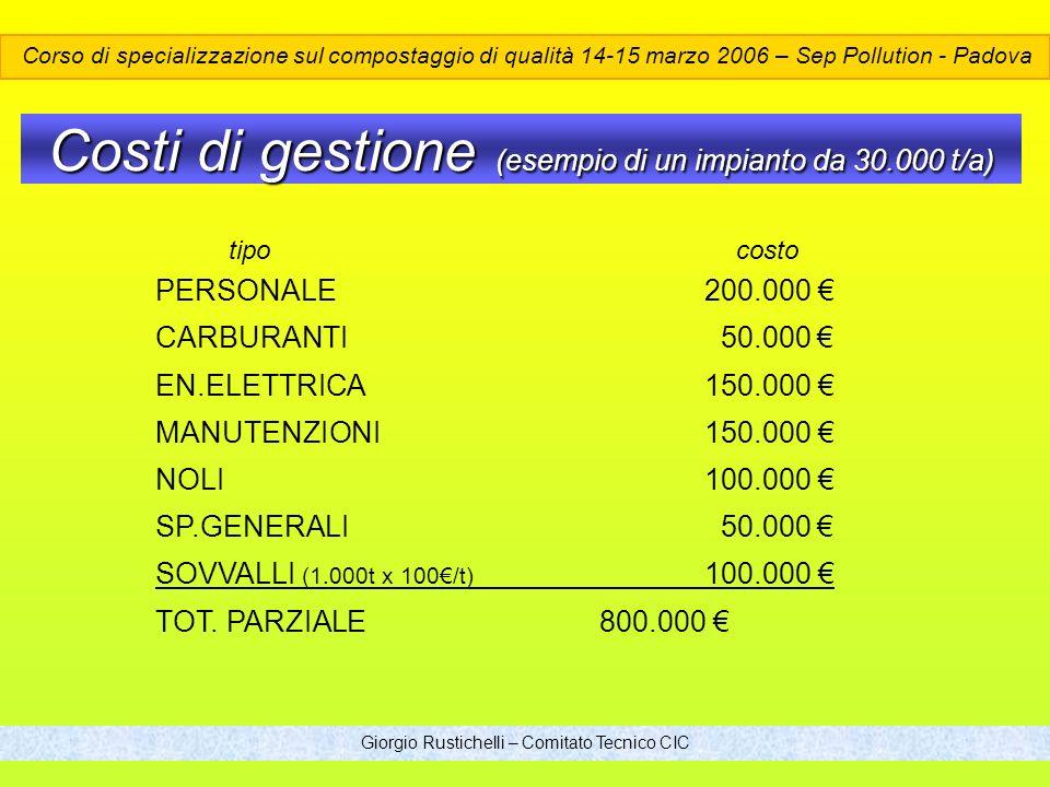 Giorgio Rustichelli – Comitato Tecnico CIC Costi di gestione (esempio di un impianto da 30.000 t/a) tipo costo PERSONALE 200.000 CARBURANTI 50.000 EN.ELETTRICA 150.000 MANUTENZIONI 150.000 NOLI 100.000 SP.GENERALI 50.000 SOVVALLI (1.000t x 100/t) 100.000 TOT.