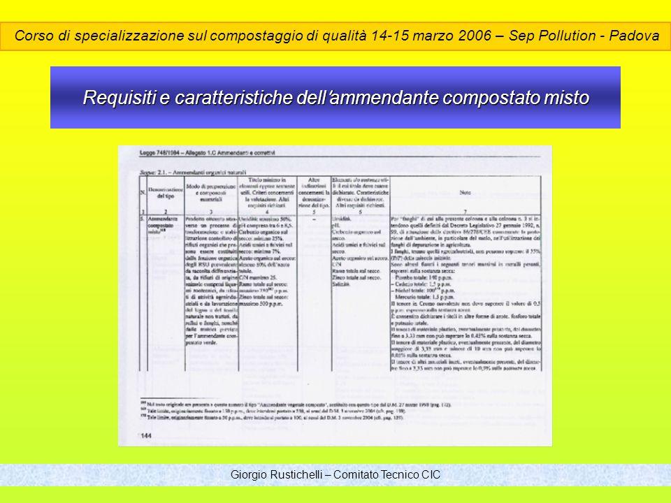 Giorgio Rustichelli – Comitato Tecnico CIC Requisiti e caratteristiche dell ammendante compostato misto Corso di specializzazione sul compostaggio di qualità 14-15 marzo 2006 – Sep Pollution - Padova