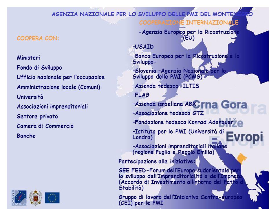 COOPERA CON: Ministeri Fondo di Sviluppo Ufficio nazionale per loccupazioe Amministrazione locale (Comuni) Università Associazioni imprenditoriali Settore privato Camera di Commercio Banche COOPERAZIONE INTERNAZIONALE -Agenzia Europea per la Ricostruzione (EU) –USAID –Banca Europea per la Ricostruzione e lo Sviluppo- –Slovenia –Agenzia Nazionale per lo Sviluppo delle PMI (PCMG) –Azienda tedesca ILTIS –FLAG –Azienda israeliana ABX –Associazione tedesca GTZ –Fondazione tedesca Konrad Adenauer –Istituto per le PMI (Università di Londra) –Associazioni imprenditoriali italiane (regione Puglia e Reggio Emilia) Partecipazione alle iniziative: SEE FEED-Forum dellEuropa sudorientale per lo sviluppo dellImprenditorialità e dellImpresa (Accordo di Investimento allinterno del Patto di Stabilità) Gruppo di lavoro dellIniziativa Centro-europea (CEI) per le PMI AGENZIA NAZIONALE PER LO SVILUPPO DELLE PMI DEL MONTENEGRO