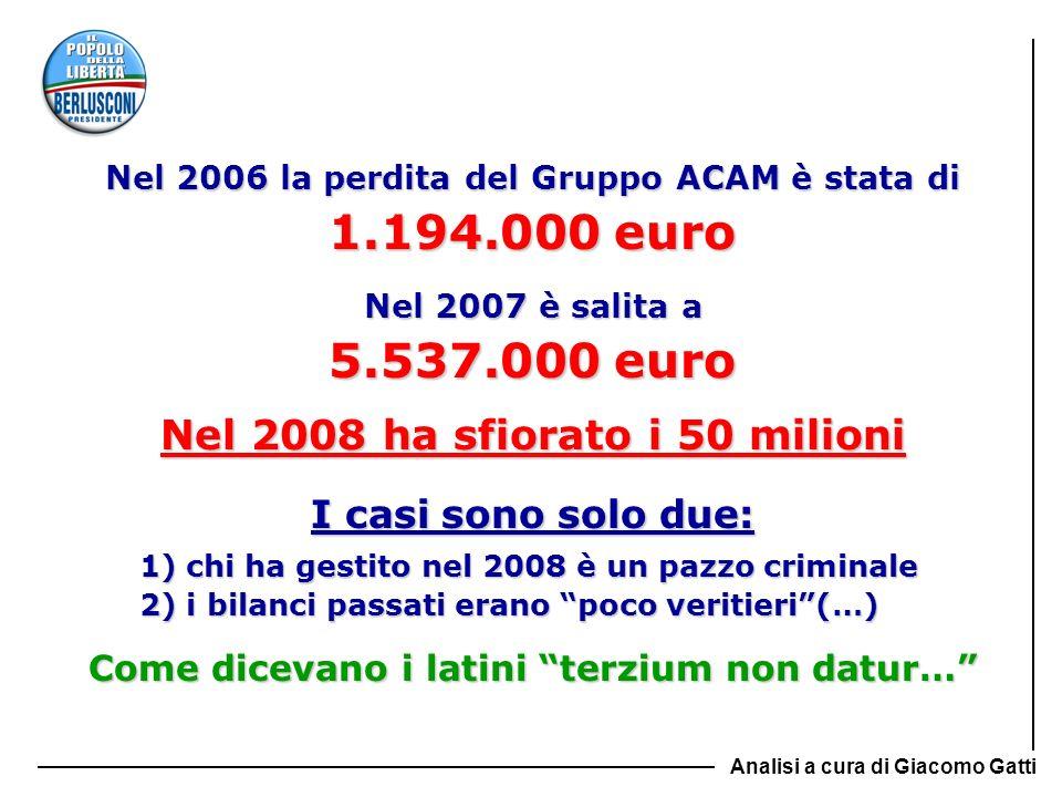 Nel 2006 la perdita del Gruppo ACAM è stata di 1.194.000 euro Nel 2007 è salita a 5.537.000 euro Nel 2008 ha sfiorato i 50 milioni I casi sono solo du