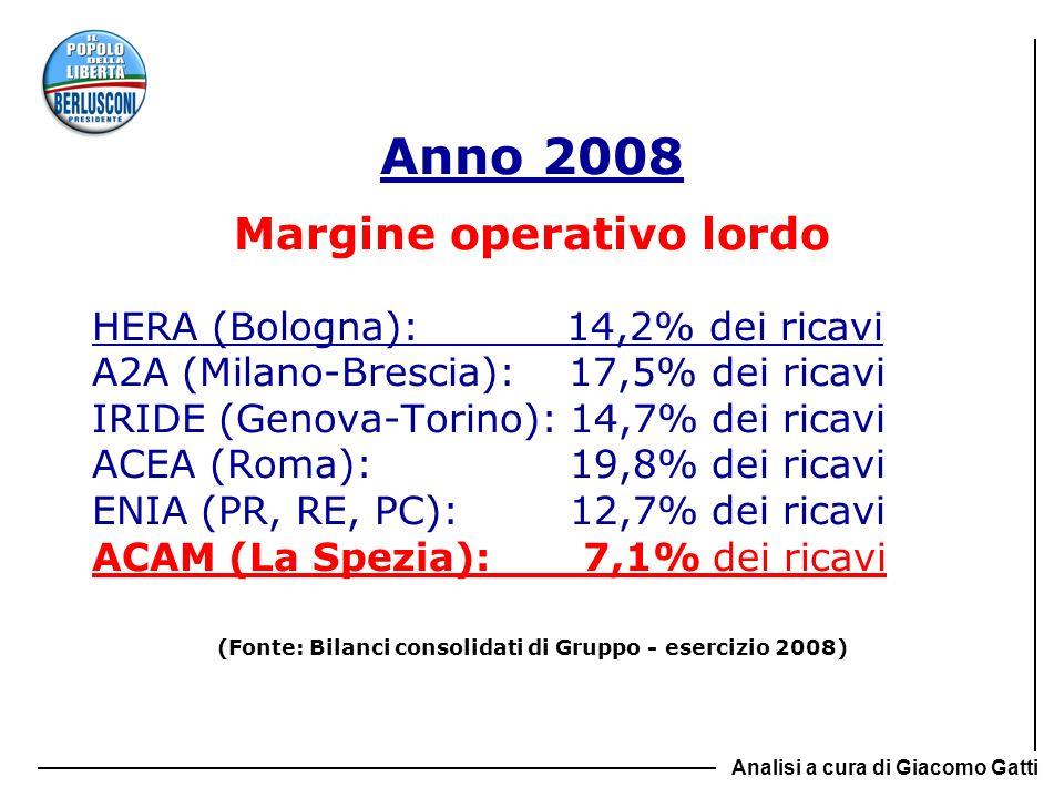 Anno 2008 Margine operativo lordo HERA (Bologna): 14,2% dei ricavi A2A (Milano-Brescia): 17,5% dei ricavi IRIDE (Genova-Torino): 14,7% dei ricavi ACEA