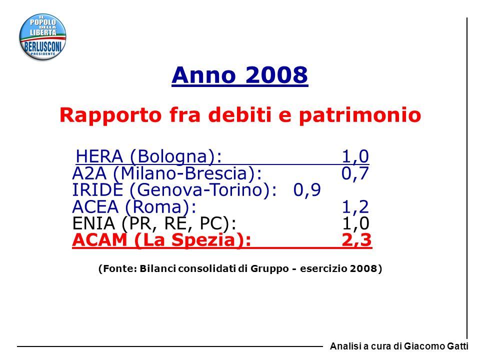 Anno 2008 Rapporto fra debiti e patrimonio HERA (Bologna): 1,0 A2A (Milano-Brescia): 0,7 IRIDE (Genova-Torino): 0,9 ACEA (Roma): 1,2 ENIA (PR, RE, PC)