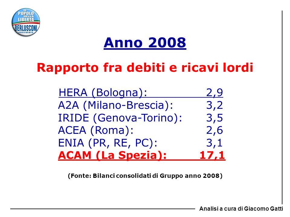 Anno 2008 Rapporto fra debiti e ricavi lordi HERA (Bologna): 2,9 A2A (Milano-Brescia): 3,2 IRIDE (Genova-Torino): 3,5 ACEA (Roma): 2,6 ENIA (PR, RE, P