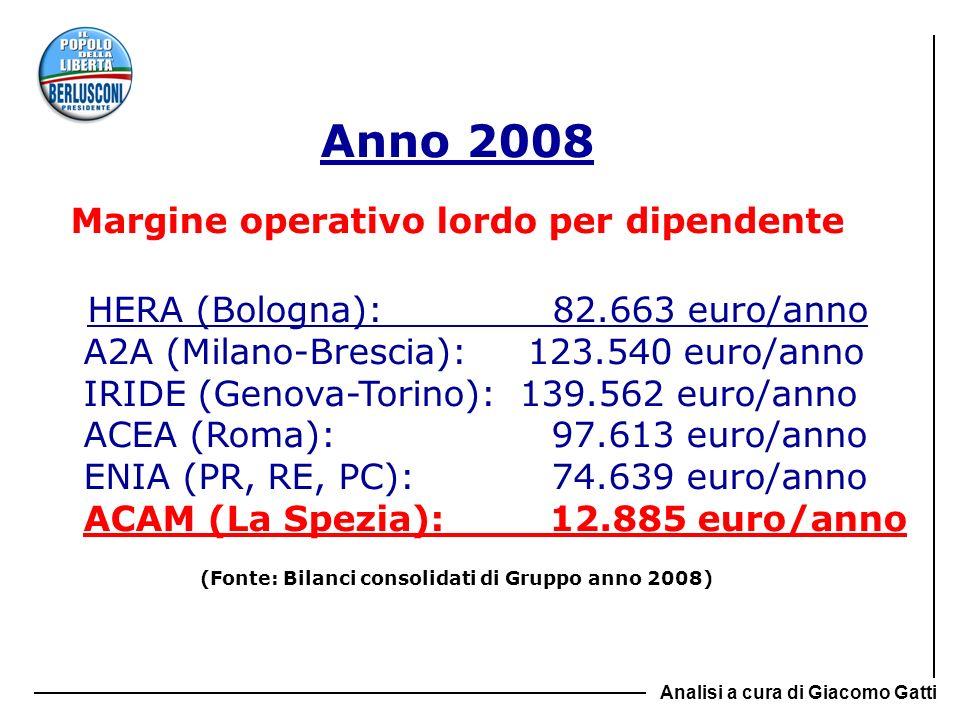 Anno 2008 Margine operativo lordo per dipendente HERA (Bologna): 82.663 euro/anno A2A (Milano-Brescia): 123.540 euro/anno IRIDE (Genova-Torino): 139.5