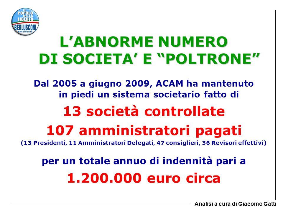 LABNORME NUMERO DI SOCIETA E POLTRONE Dal 2005 a giugno 2009, ACAM ha mantenuto in piedi un sistema societario fatto di 13 società controllate 107 amm