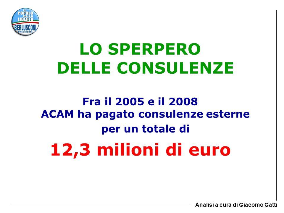 LO SPERPERO DELLE CONSULENZE Fra il 2005 e il 2008 ACAM ha pagato consulenze esterne per un totale di 12,3 milioni di euro Analisi a cura di Giacomo G