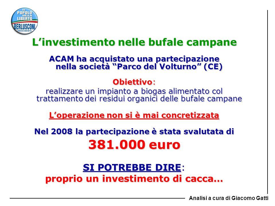 Linvestimento nelle bufale campane ACAM ha acquistato una partecipazione nella società Parco del Volturno (CE) Obiettivo: realizzare un impianto a bio